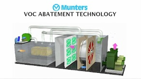 Rotary Concentrator Thermal Oxidizers (RCTO) are used to reduce volatile organic compound (VOC) emissions. The RCTOs have a destruct/removal efficiency of at least 95%.