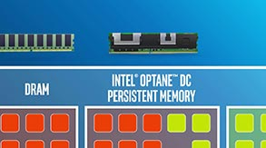 Intel Optane DC Persistent Memory: Intel Optane DC Persistent Memory Fills the Gap between DRAM and SSDs