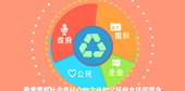 How Intel Dalian deal with food waste